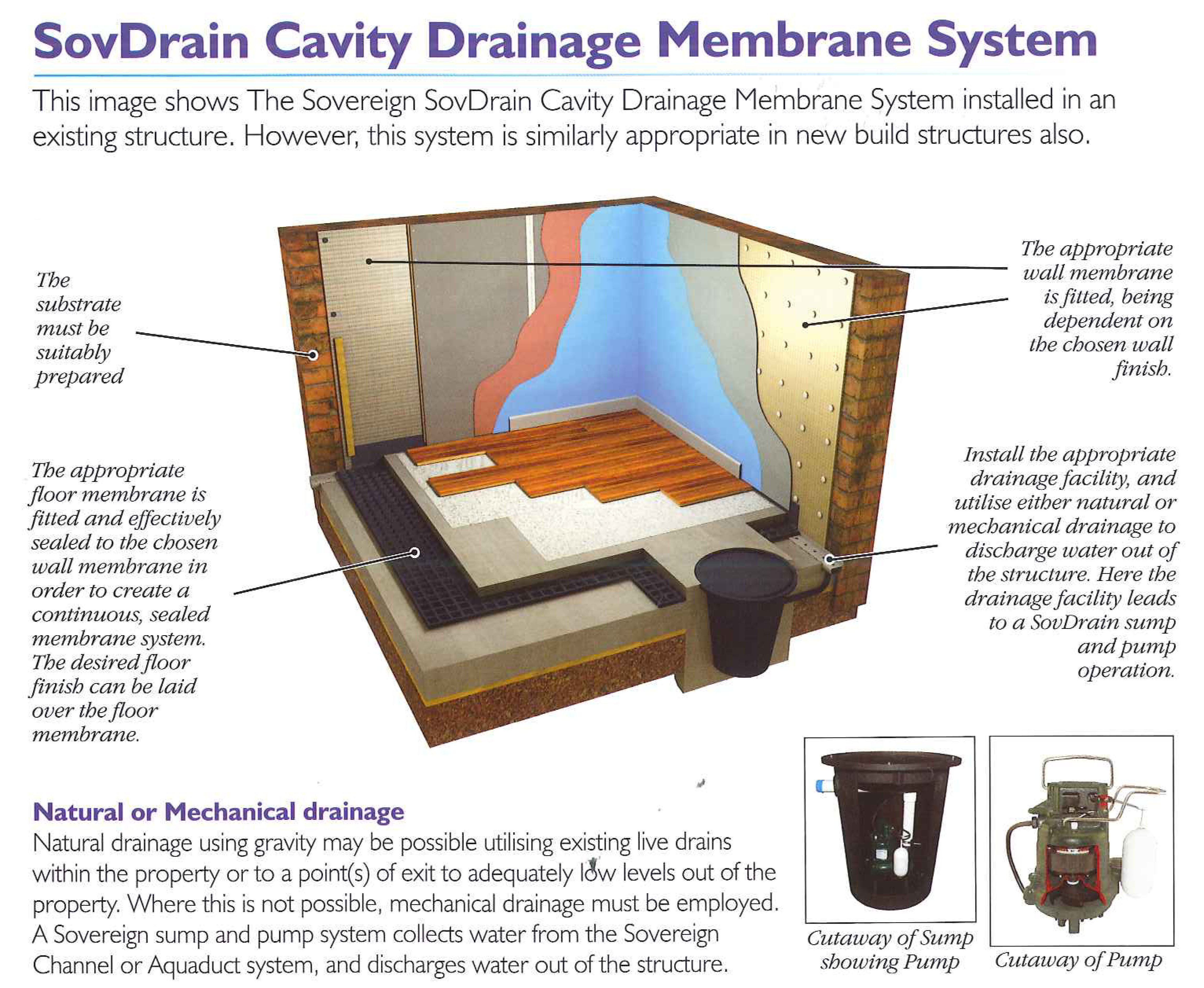Cavity drainage systems damp proofing torbay for Below ground drainage systems explained